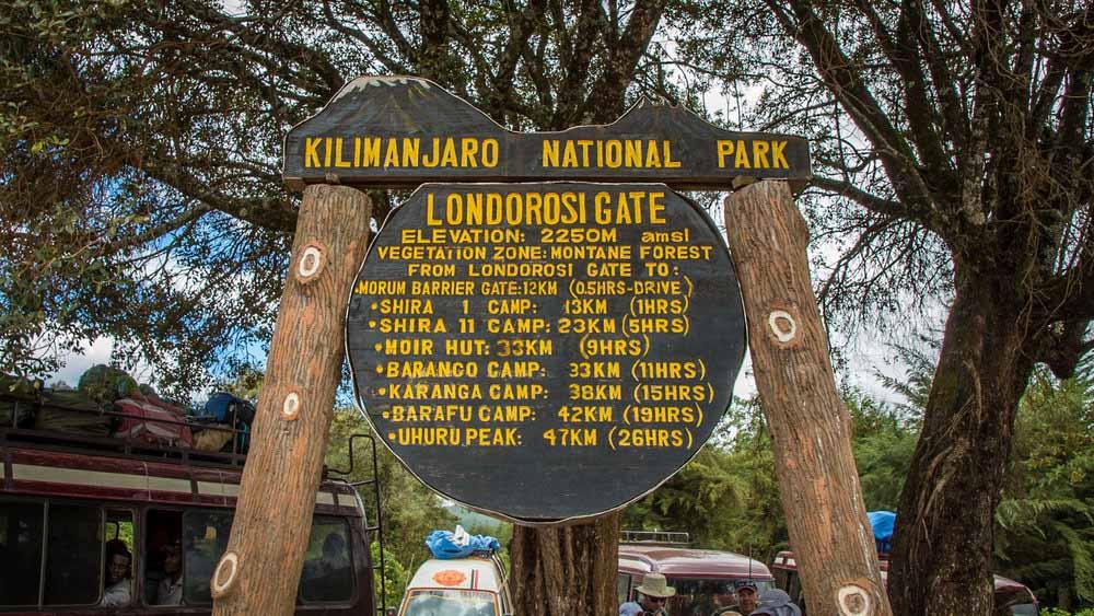 Londorosi Gate